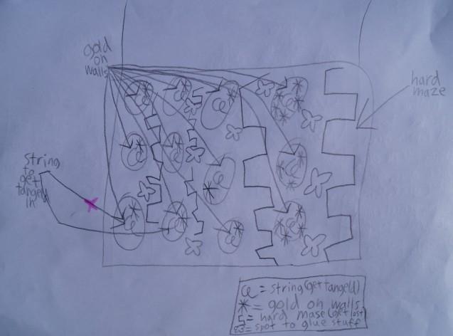 Leprechaun trap inside schematic