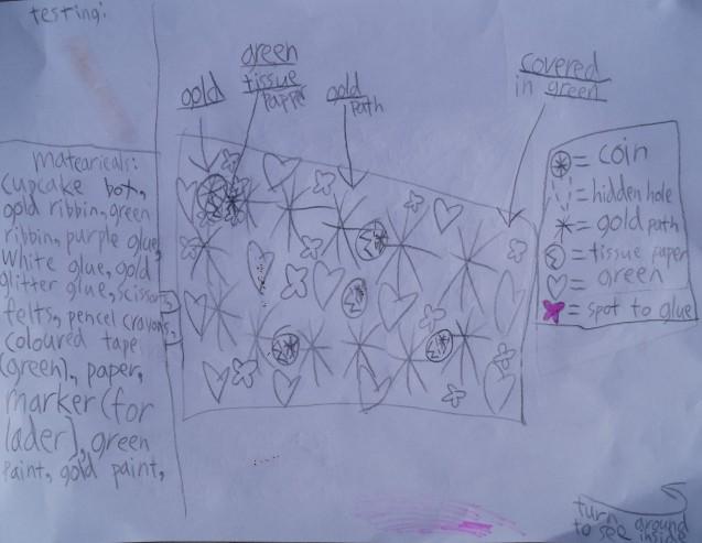 Leprechaun trap schematic and materials